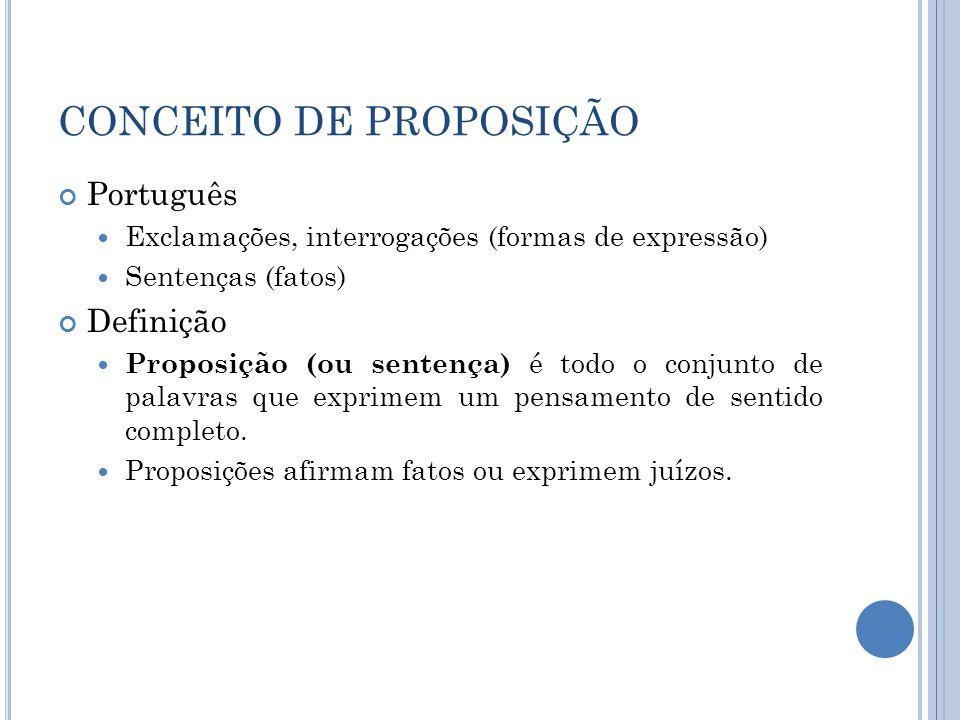 CONCEITO DE PROPOSIÇÃO Português Exclamações, interrogações (formas de expressão) Sentenças (fatos) Definição Proposição (ou sentença) é todo o conjun