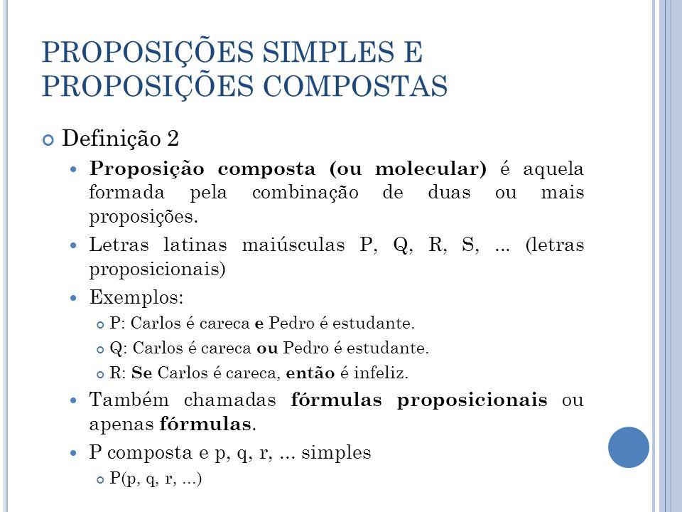 PROPOSIÇÕES SIMPLES E PROPOSIÇÕES COMPOSTAS Definição 2 Proposição composta (ou molecular) é aquela formada pela combinação de duas ou mais proposiçõe