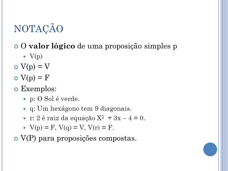 NOTAÇÃO O valor lógico de uma proposição simples p V(p) V(p) = V V(p) = F Exemplos: p: O Sol é verde. q: Um hexágono tem 9 diagonais. r: 2 é raiz da e