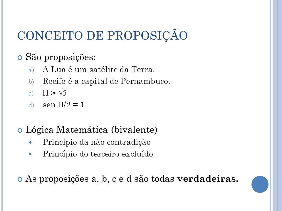 CONCEITO DE PROPOSIÇÃO São proposições: a) A Lua é um satélite da Terra. b) Recife é a capital de Pernambuco. c) Π > 5 d) sen Π /2 = 1 Lógica Matemáti