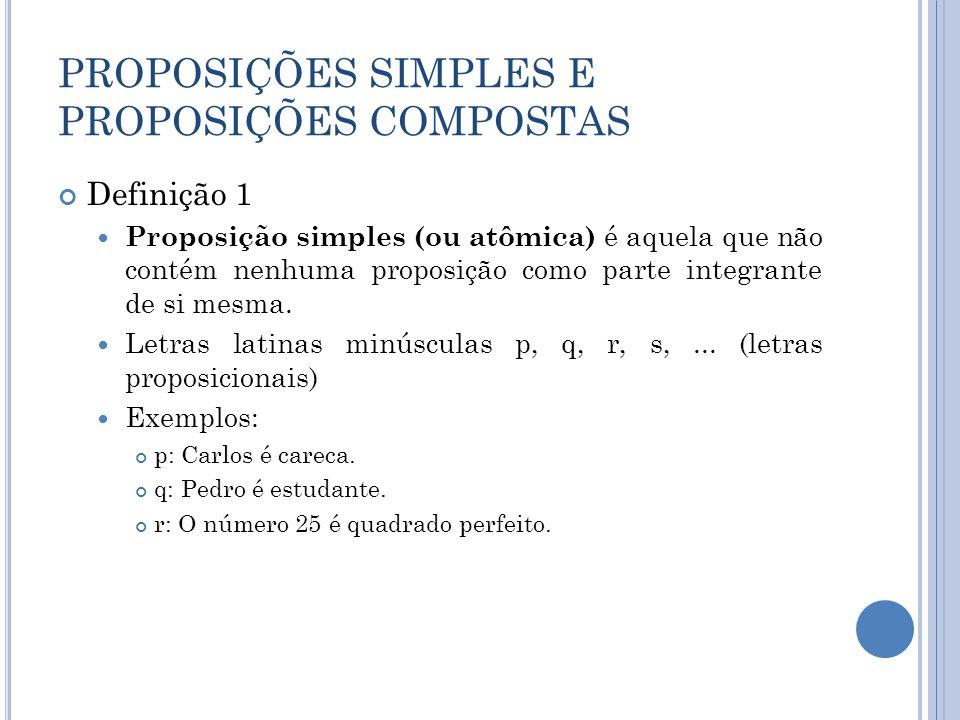 PROPOSIÇÕES SIMPLES E PROPOSIÇÕES COMPOSTAS Definição 1 Proposição simples (ou atômica) é aquela que não contém nenhuma proposição como parte integran