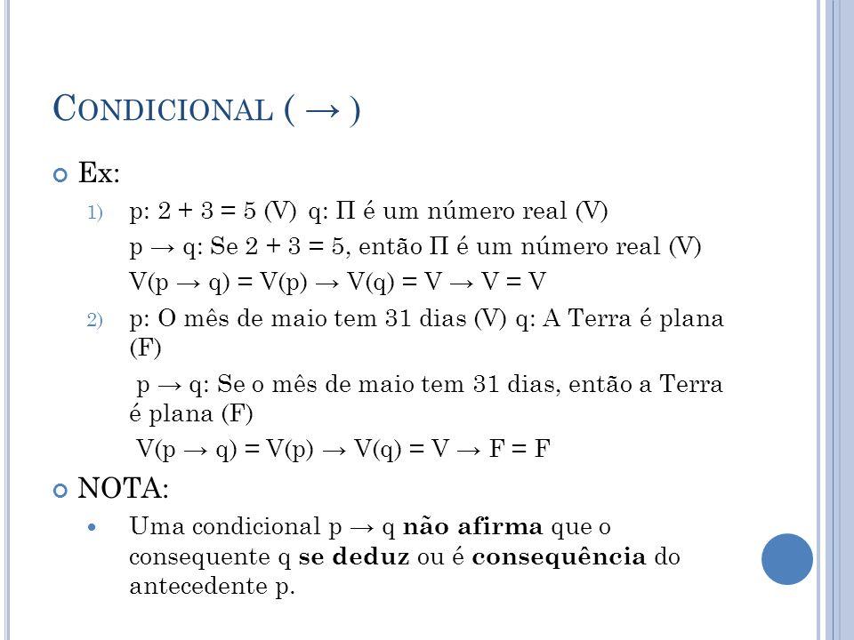 C ONDICIONAL ( ) Ex: 1) p: 2 + 3 = 5 (V)q: Π é um número real (V) p q: Se 2 + 3 = 5, então Π é um número real (V) V(p q) = V(p) V(q) = V V = V 2) p: O mês de maio tem 31 dias (V) q: A Terra é plana (F) p q: Se o mês de maio tem 31 dias, então a Terra é plana (F) V(p q) = V(p) V(q) = V F = F NOTA: Uma condicional p q não afirma que o consequente q se deduz ou é consequência do antecedente p.