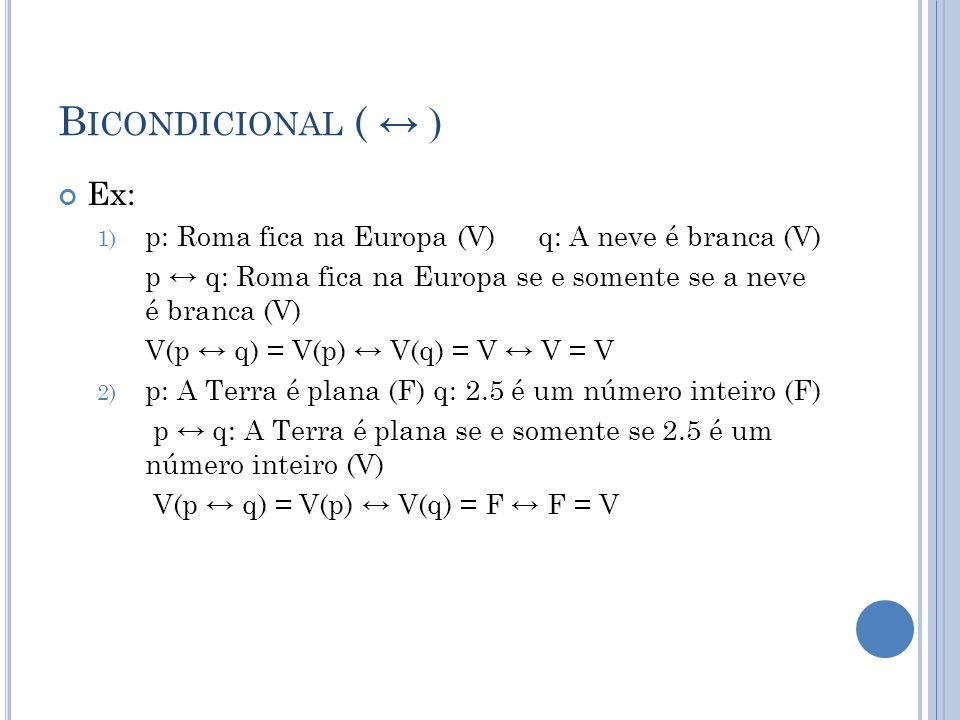 B ICONDICIONAL ( ) Ex: 1) p: Roma fica na Europa (V)q: A neve é branca (V) p q: Roma fica na Europa se e somente se a neve é branca (V) V(p q) = V(p) V(q) = V V = V 2) p: A Terra é plana (F) q: 2.5 é um número inteiro (F) p q: A Terra é plana se e somente se 2.5 é um número inteiro (V) V(p q) = V(p) V(q) = F F = V