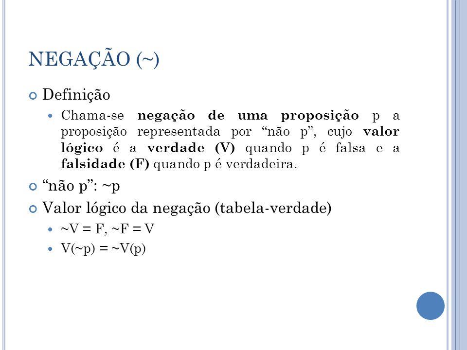 NEGAÇÃO (~) Definição Chama-se negação de uma proposição p a proposição representada por não p, cujo valor lógico é a verdade (V) quando p é falsa e a falsidade (F) quando p é verdadeira.
