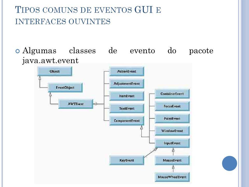 T IPOS COMUNS DE EVENTOS GUI E INTERFACES OUVINTES Algumas classes de evento do pacote java.awt.event