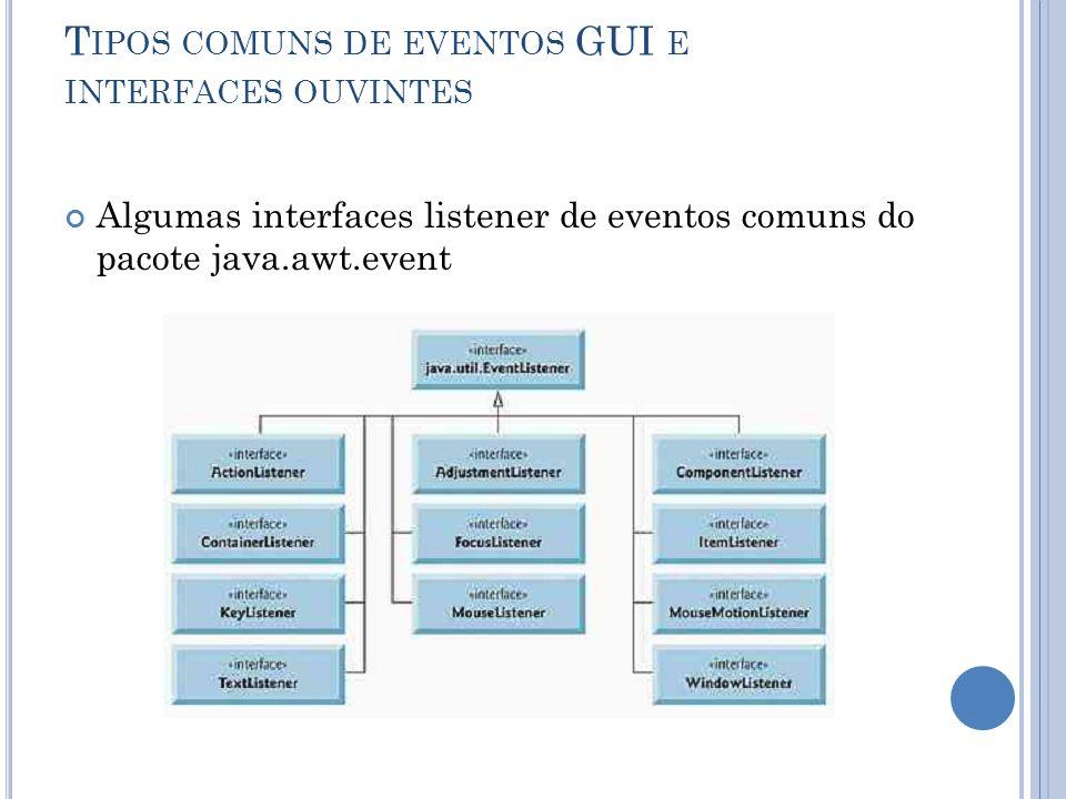 T IPOS COMUNS DE EVENTOS GUI E INTERFACES OUVINTES Algumas interfaces listener de eventos comuns do pacote java.awt.event