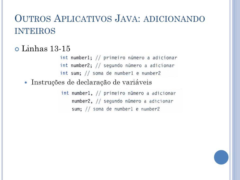 O UTROS A PLICATIVOS J AVA : ADICIONANDO INTEIROS Linhas 13-15 Instruções de declaração de variáveis