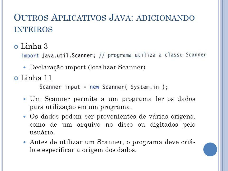 O UTROS A PLICATIVOS J AVA : ADICIONANDO INTEIROS Linha 3 Declaração import (localizar Scanner) Linha 11 Um Scanner permite a um programa ler os dados