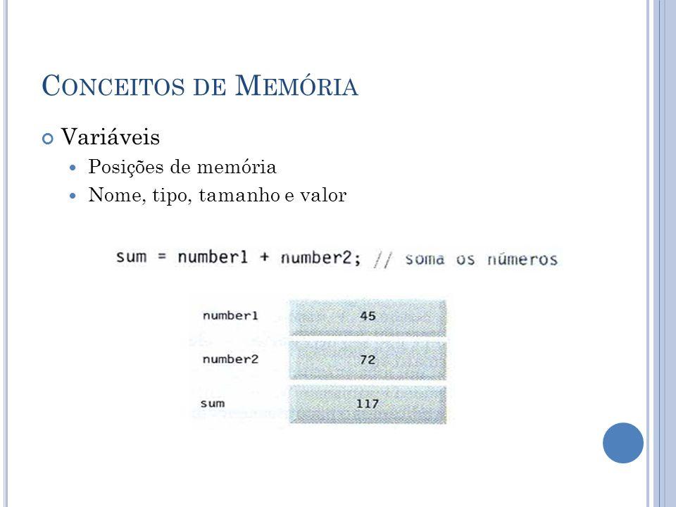 C ONCEITOS DE M EMÓRIA Variáveis Posições de memória Nome, tipo, tamanho e valor