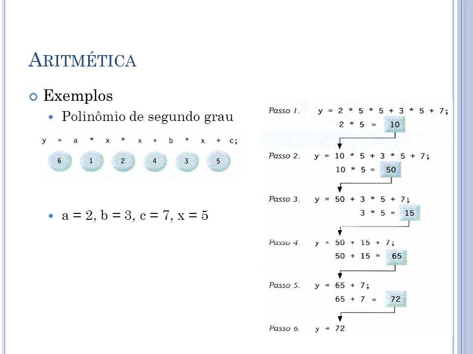 A RITMÉTICA Exemplos Polinômio de segundo grau a = 2, b = 3, c = 7, x = 5