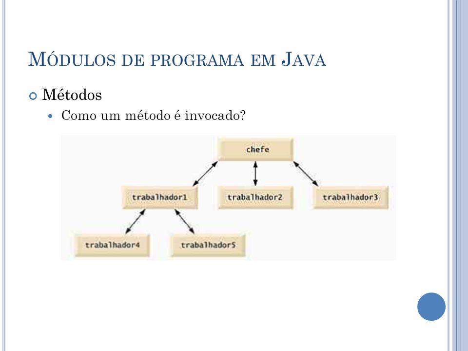 ESCOPO DAS DECLARAÇÕES Regras básicas de escopo O escopo de uma declaração de parâmetro é o corpo do método em que a declaração aparece; O escopo de uma declaração de variável local é do ponto em que a declaração aparece até o final desse bloco; O escopo de uma declaração de variável local que aparece na seção de inicialização do cabeçalho de uma instrução for é o corpo da instrução for e as outras expressões no cabeçalho; O escopo de um método ou campo é o corpo inteiro da classe.