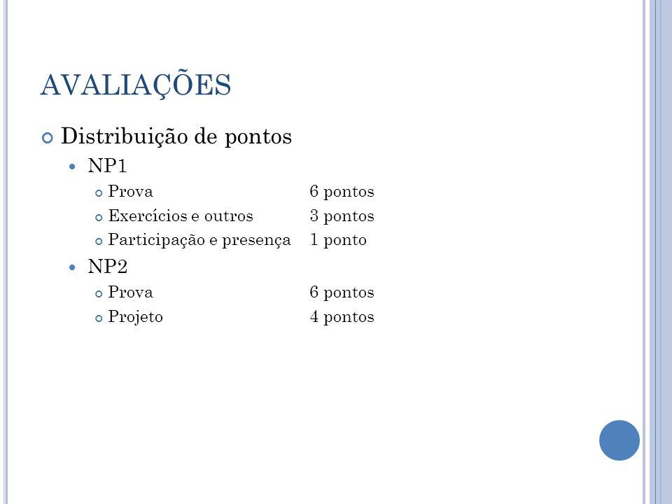 AVALIAÇÕES Distribuição de pontos NP1 Prova6 pontos Exercícios e outros3 pontos Participação e presença1 ponto NP2 Prova6 pontos Projeto4 pontos