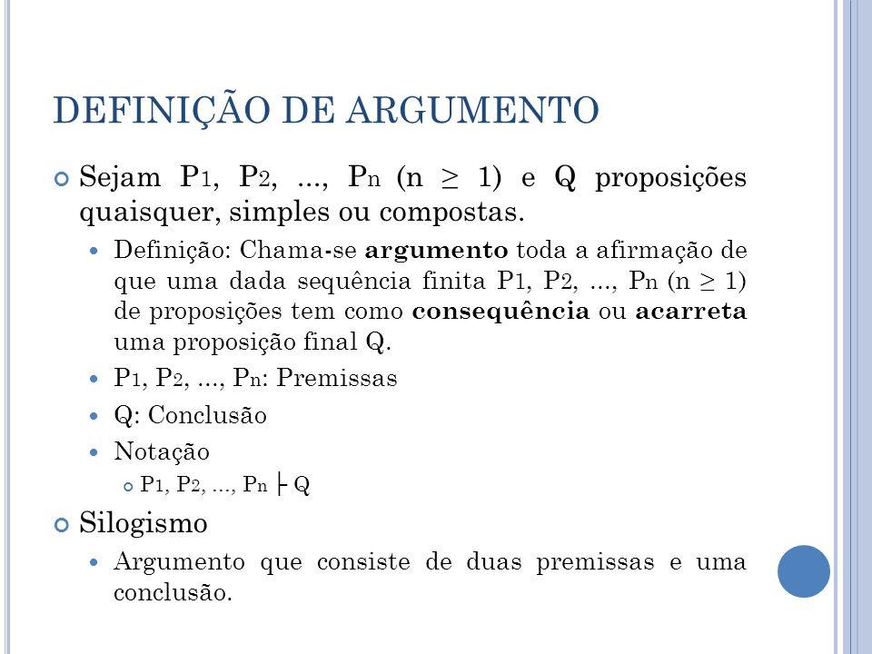 DEFINIÇÃO DE ARGUMENTO Sejam P 1, P 2,..., P n (n 1) e Q proposições quaisquer, simples ou compostas. Definição: Chama-se argumento toda a afirmação d