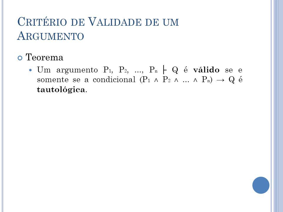 C RITÉRIO DE V ALIDADE DE UM A RGUMENTO Teorema Um argumento P 1, P 2,..., P n Q é válido se e somente se a condicional (P 1 ˄ P 2 ˄... ˄ P n ) Q é ta
