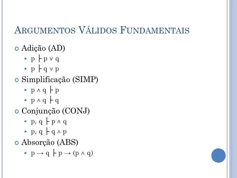 A RGUMENTOS V ÁLIDOS F UNDAMENTAIS Adição (AD) p p ˅ q p q ˅ p Simplificação (SIMP) p ˄ q p p ˄ q q Conjunção (CONJ) p, q p ˄ q p, q q ˄ p Absorção (A