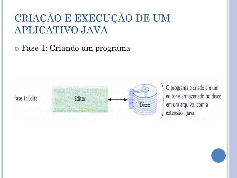 CRIAÇÃO E EXECUÇÃO DE UM APLICATIVO JAVA Fase 1: Criando um programa