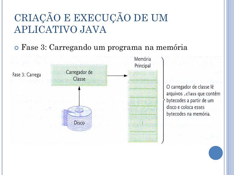CRIAÇÃO E EXECUÇÃO DE UM APLICATIVO JAVA Fase 3: Carregando um programa na memória