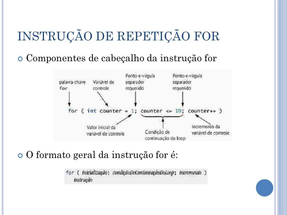 INSTRUÇÃO DE REPETIÇÃO FOR Componentes de cabeçalho da instrução for O formato geral da instrução for é: