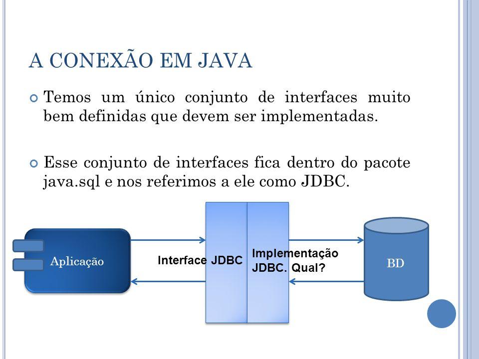 A CONEXÃO EM JAVA Temos um único conjunto de interfaces muito bem definidas que devem ser implementadas. Esse conjunto de interfaces fica dentro do pa