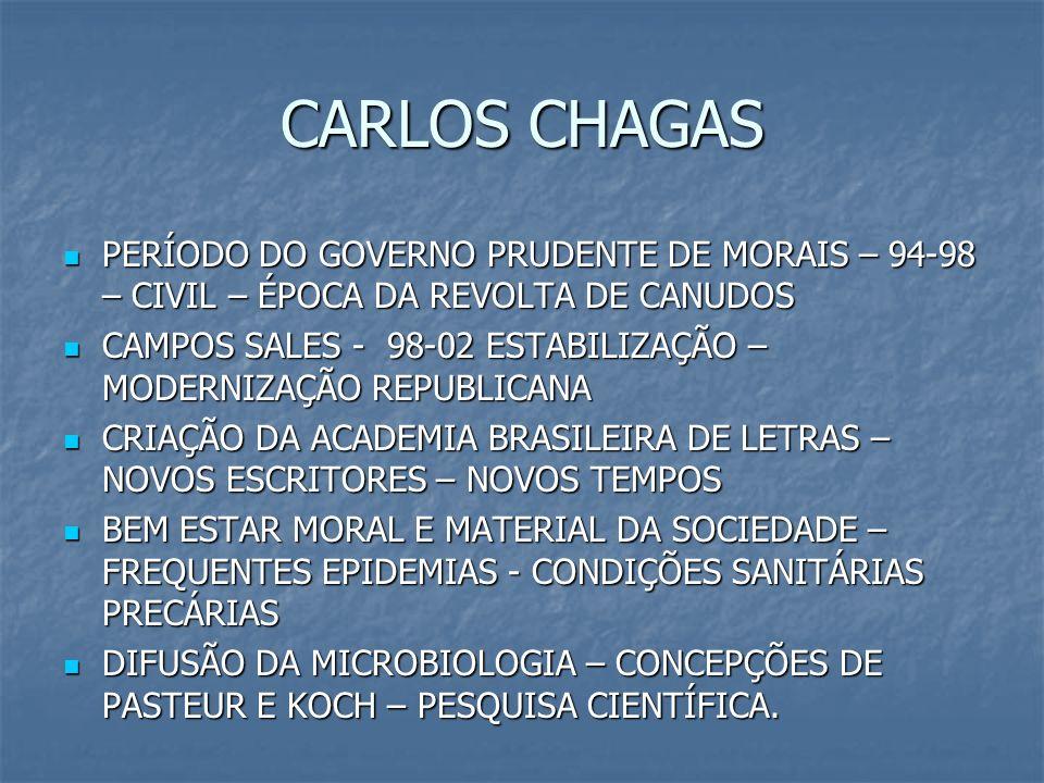 CARLOS CHAGAS PERÍODO DO GOVERNO PRUDENTE DE MORAIS – 94-98 – CIVIL – ÉPOCA DA REVOLTA DE CANUDOS PERÍODO DO GOVERNO PRUDENTE DE MORAIS – 94-98 – CIVI