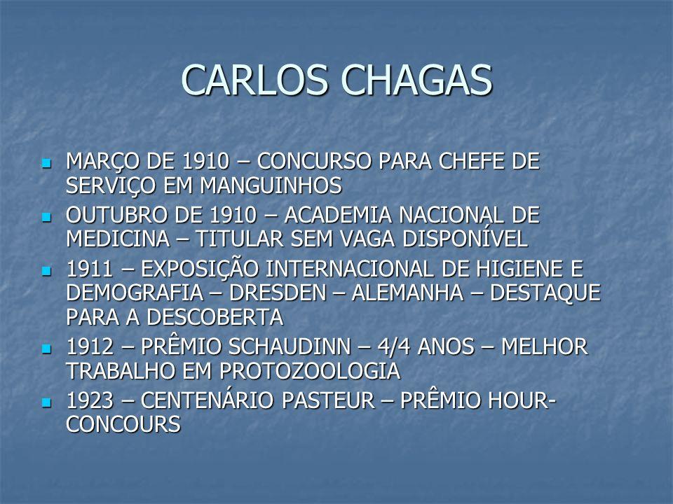 CARLOS CHAGAS MARÇO DE 1910 – CONCURSO PARA CHEFE DE SERVIÇO EM MANGUINHOS MARÇO DE 1910 – CONCURSO PARA CHEFE DE SERVIÇO EM MANGUINHOS OUTUBRO DE 191