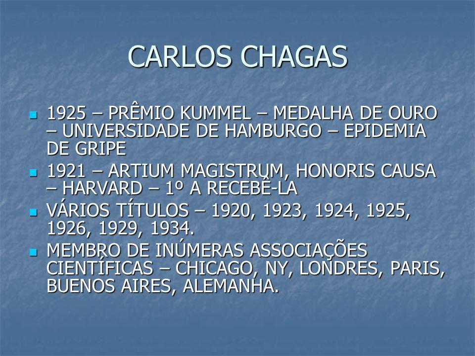 CARLOS CHAGAS 1925 – PRÊMIO KUMMEL – MEDALHA DE OURO – UNIVERSIDADE DE HAMBURGO – EPIDEMIA DE GRIPE 1925 – PRÊMIO KUMMEL – MEDALHA DE OURO – UNIVERSID