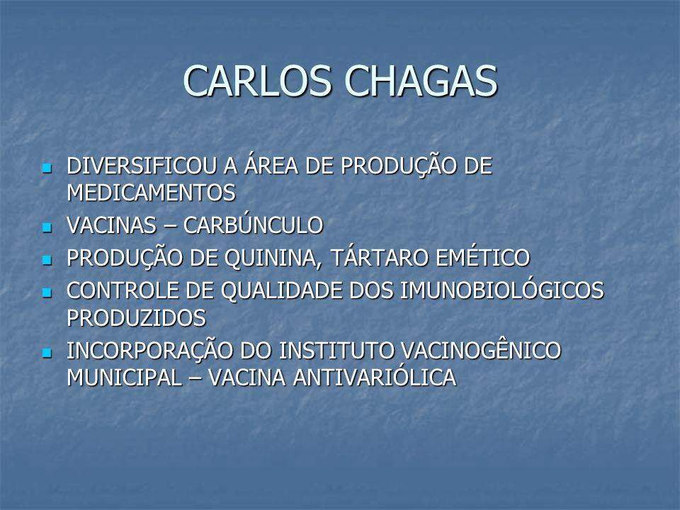 CARLOS CHAGAS DIVERSIFICOU A ÁREA DE PRODUÇÃO DE MEDICAMENTOS DIVERSIFICOU A ÁREA DE PRODUÇÃO DE MEDICAMENTOS VACINAS – CARBÚNCULO VACINAS – CARBÚNCUL