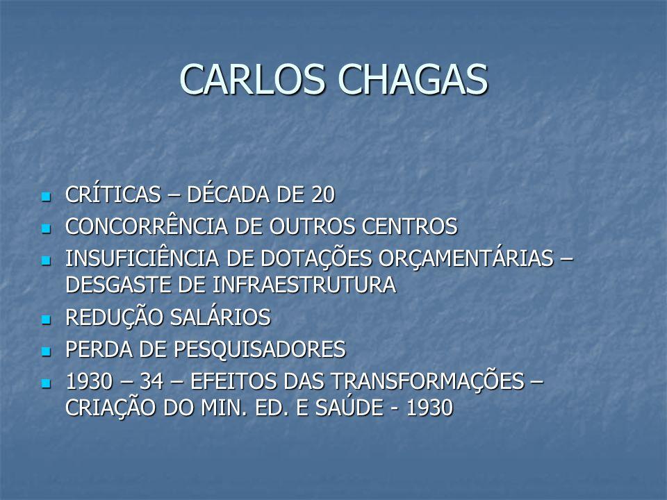 CARLOS CHAGAS CRÍTICAS – DÉCADA DE 20 CRÍTICAS – DÉCADA DE 20 CONCORRÊNCIA DE OUTROS CENTROS CONCORRÊNCIA DE OUTROS CENTROS INSUFICIÊNCIA DE DOTAÇÕES