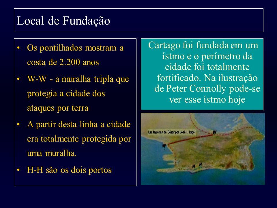 Local de Fundação Os pontilhados mostram a costa de 2.200 anos W-W - a muralha tripla que protegia a cidade dos ataques por terra A partir desta linha