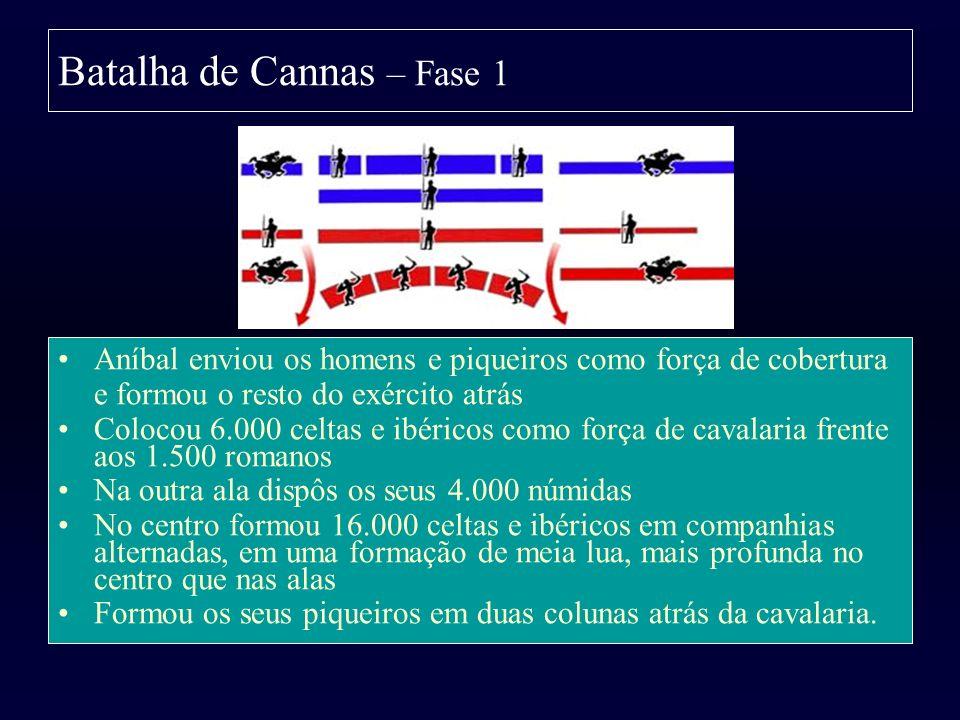 Batalha de Cannas – Fase 1 Aníbal enviou os homens e piqueiros como força de cobertura e formou o resto do exército atrás Colocou 6.000 celtas e ibéri