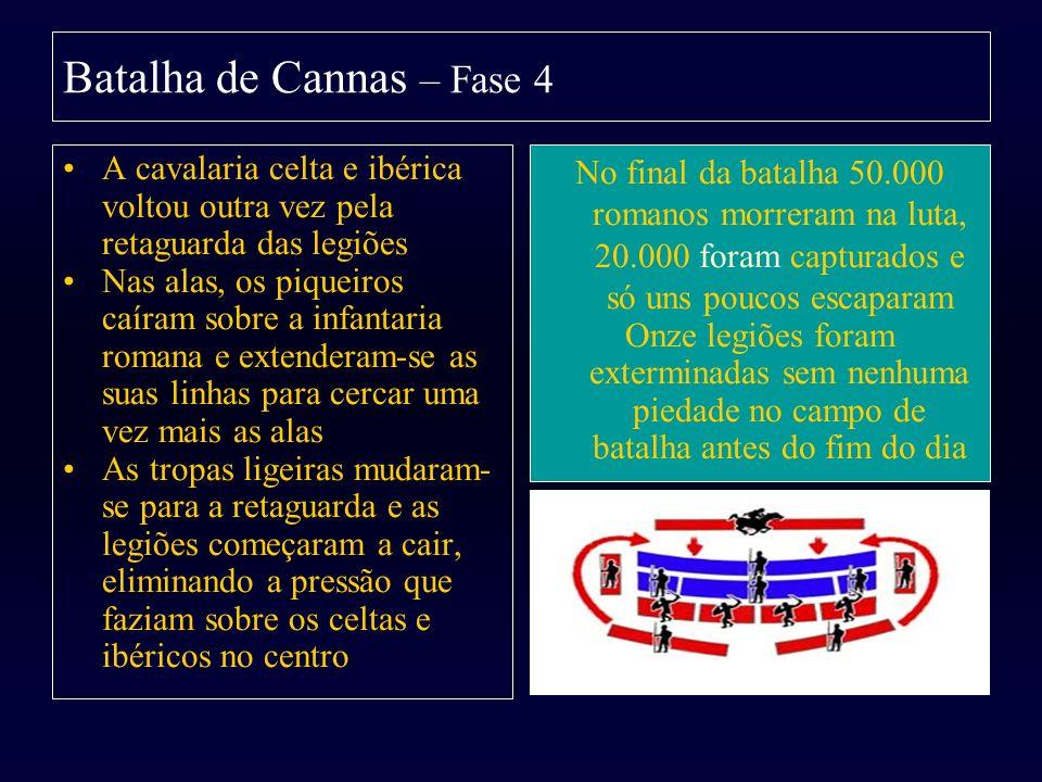 A cavalaria celta e ibérica voltou outra vez pela retaguarda das legiões Nas alas, os piqueiros caíram sobre a infantaria romana e extenderam-se as su