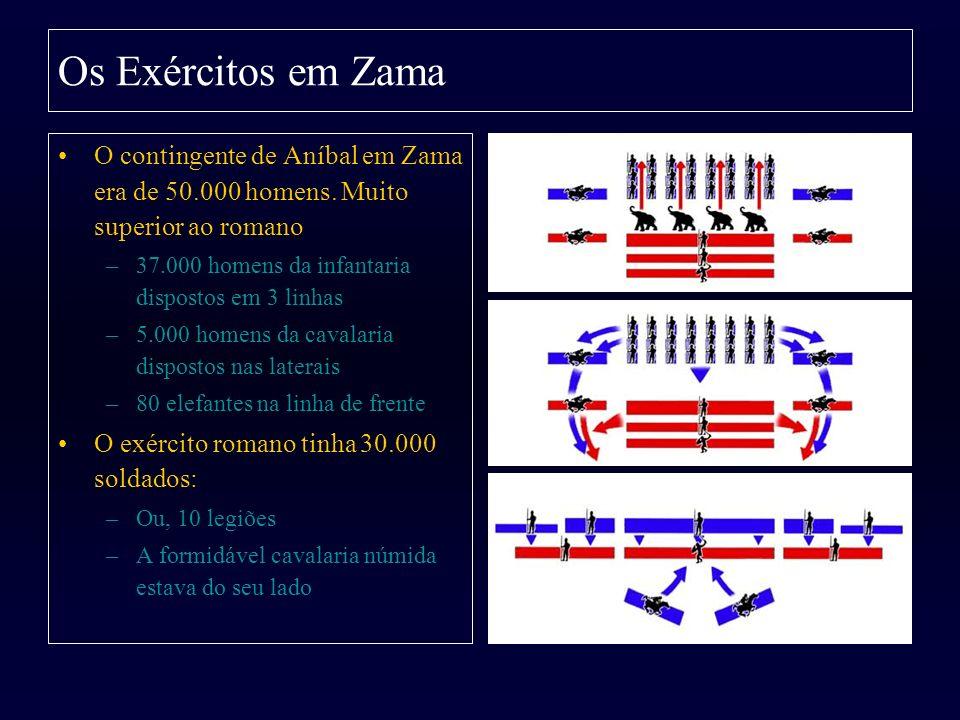 Os Exércitos em Zama O contingente de Aníbal em Zama era de 50.000 homens. Muito superior ao romano –37.000 homens da infantaria dispostos em 3 linhas