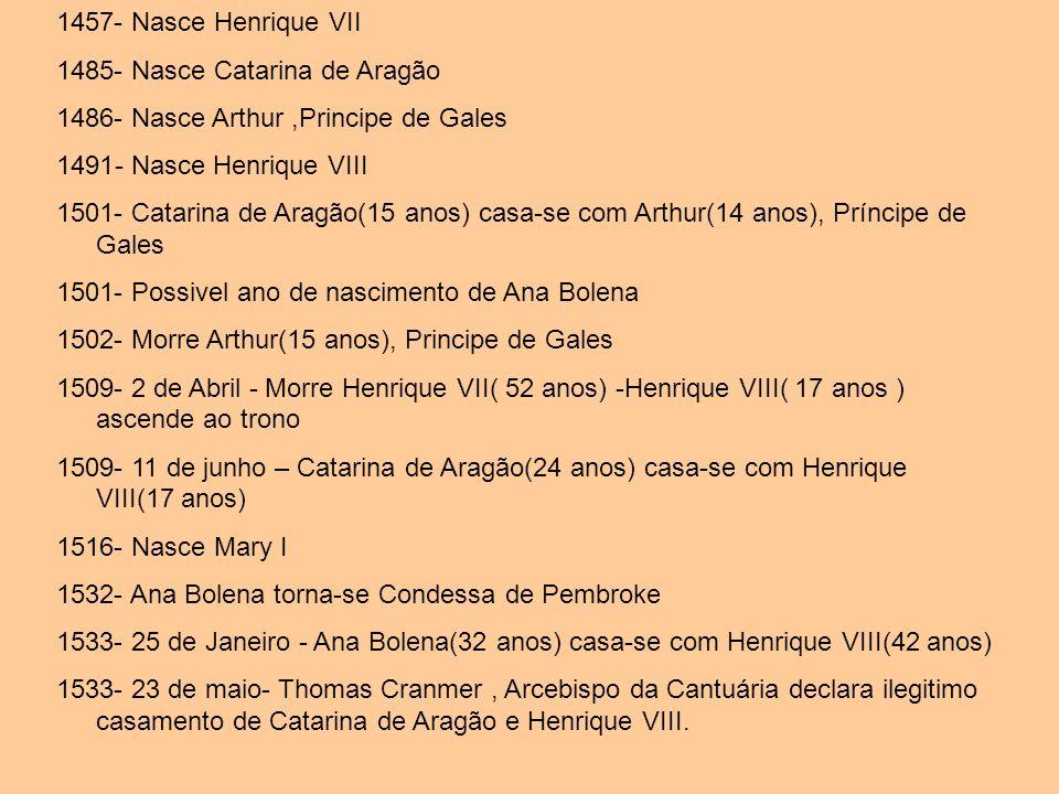 1457- Nasce Henrique VII 1485- Nasce Catarina de Aragão 1486- Nasce Arthur,Principe de Gales 1491- Nasce Henrique VIII 1501- Catarina de Aragão(15 ano