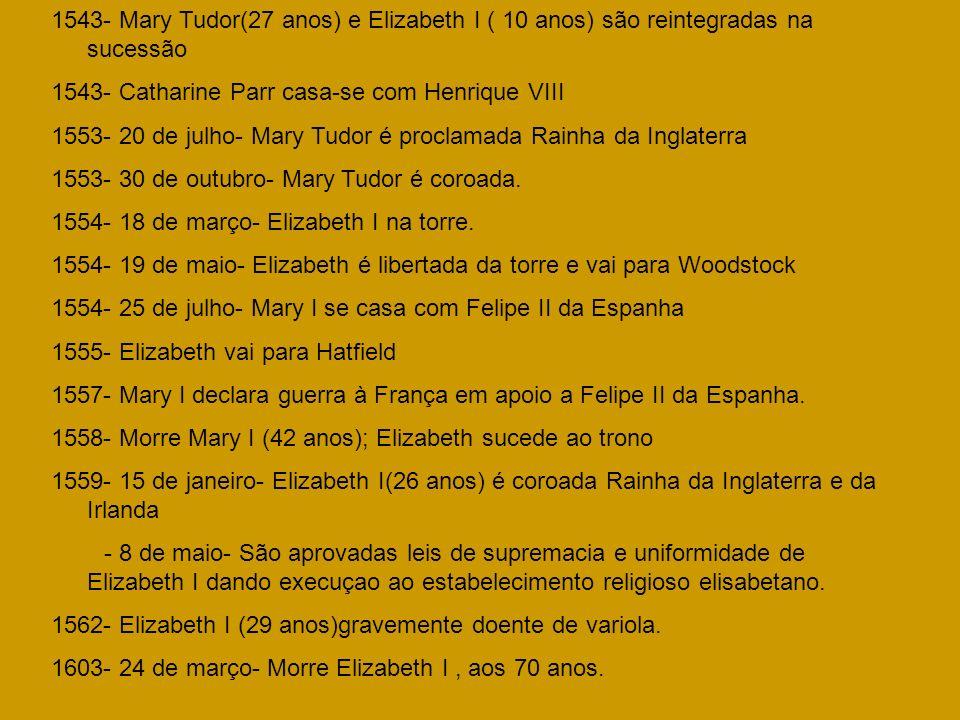 Elisabeth se viu em grande perigo e sua execução foi pressionada pelo marido espanhol de Maria.Apesar de pressionada, Maria e, com a declaração de inocencia de Wyatt na hora de sua execução, Elizabeth foi poupada.
