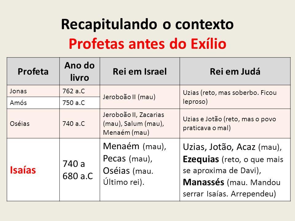 Recapitulando o contexto Profetas antes do Exílio Profeta Ano do livro Rei em IsraelRei em Judá Jonas762 a.C Jeroboão II (mau) Uzias (reto, mas soberbo.