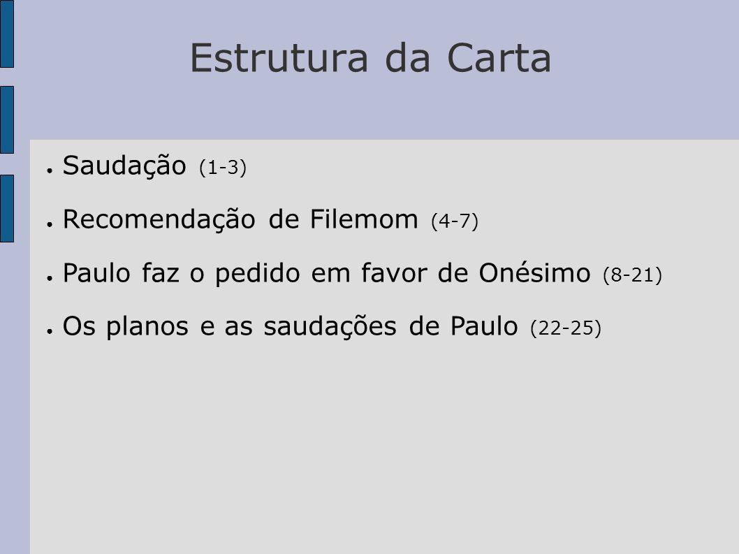 Estrutura da Carta Saudação (1-3) Recomendação de Filemom (4-7) Paulo faz o pedido em favor de Onésimo (8-21) Os planos e as saudações de Paulo (22-25