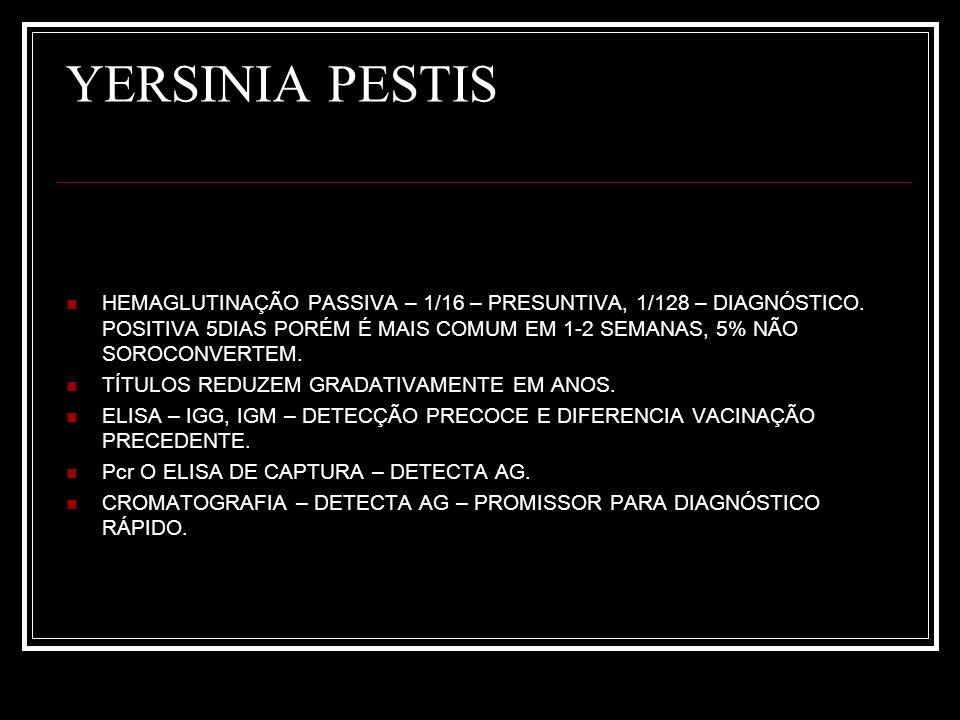 YERSINIA PESTIS HEMAGLUTINAÇÃO PASSIVA – 1/16 – PRESUNTIVA, 1/128 – DIAGNÓSTICO. POSITIVA 5DIAS PORÉM É MAIS COMUM EM 1-2 SEMANAS, 5% NÃO SOROCONVERTE