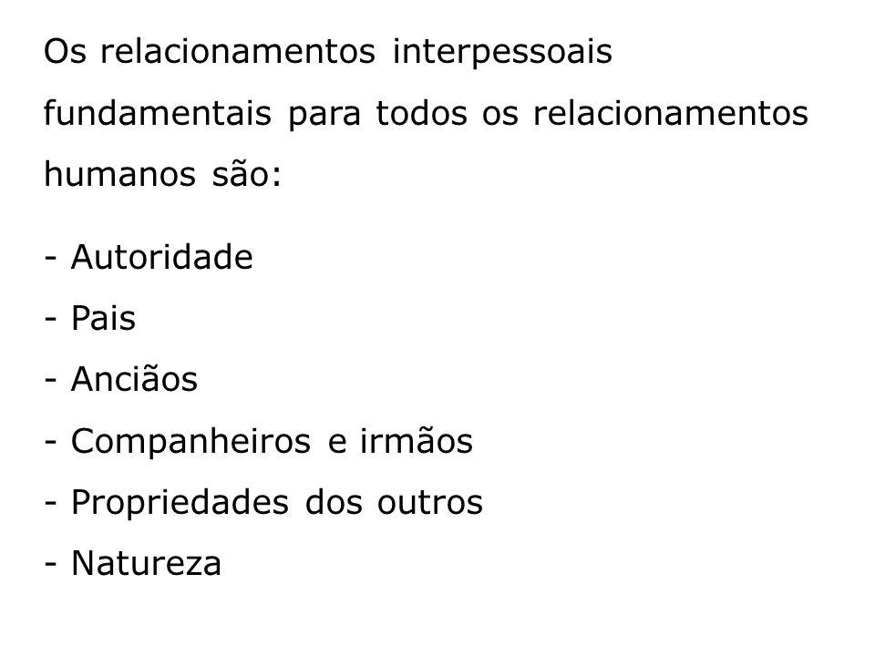 Os relacionamentos interpessoais fundamentais para todos os relacionamentos humanos são: - Autoridade - Pais - Anciãos - Companheiros e irmãos - Propr