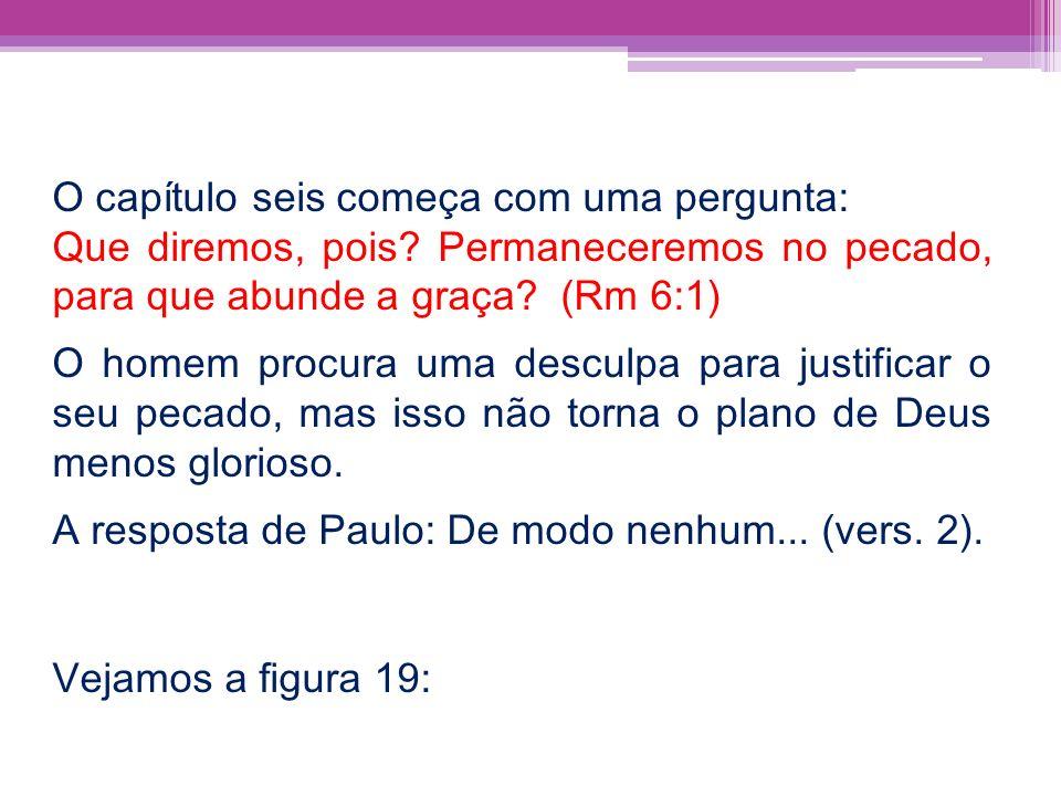 O capítulo seis começa com uma pergunta: Que diremos, pois? Permaneceremos no pecado, para que abunde a graça? (Rm 6:1) O homem procura uma desculpa p