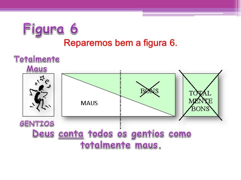 Reparemos bem a figura 6.