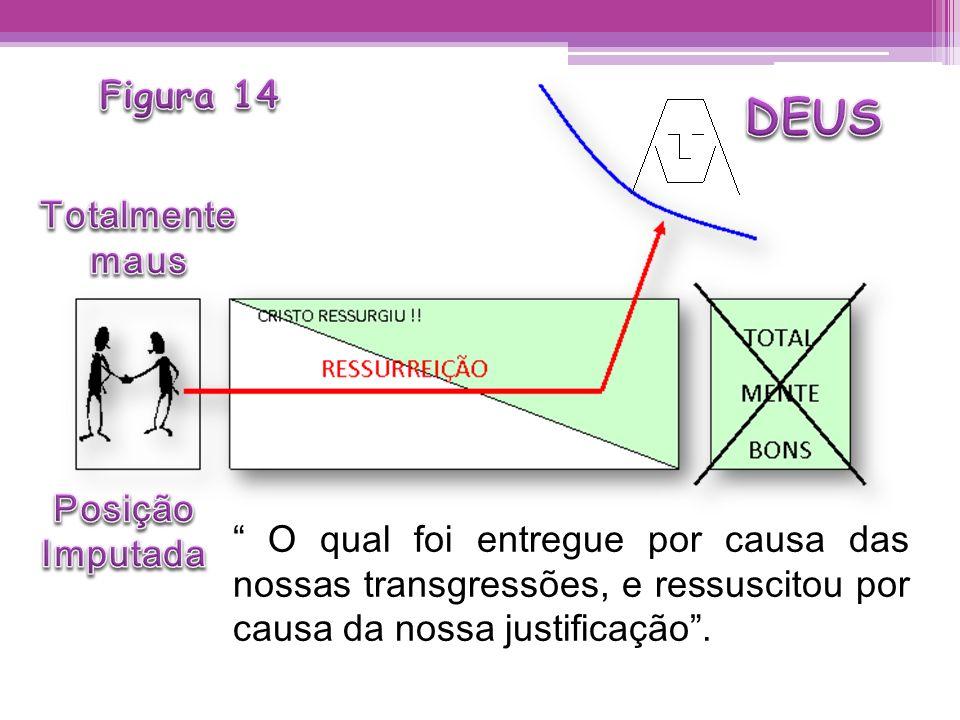 O qual foi entregue por causa das nossas transgressões, e ressuscitou por causa da nossa justificação.