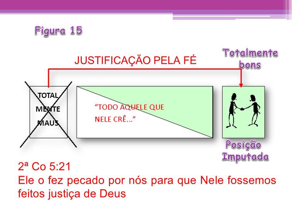 TOTAL MENTE MAUS JUSTIFICAÇÃO PELA FÉ 2ª Co 5:21 Ele o fez pecado por nós para que Nele fossemos feitos justiça de Deus
