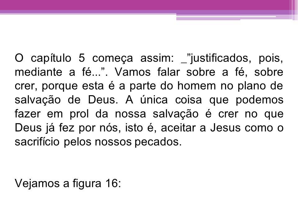 O capítulo 5 começa assim: _justificados, pois, mediante a fé.... Vamos falar sobre a fé, sobre crer, porque esta é a parte do homem no plano de salva