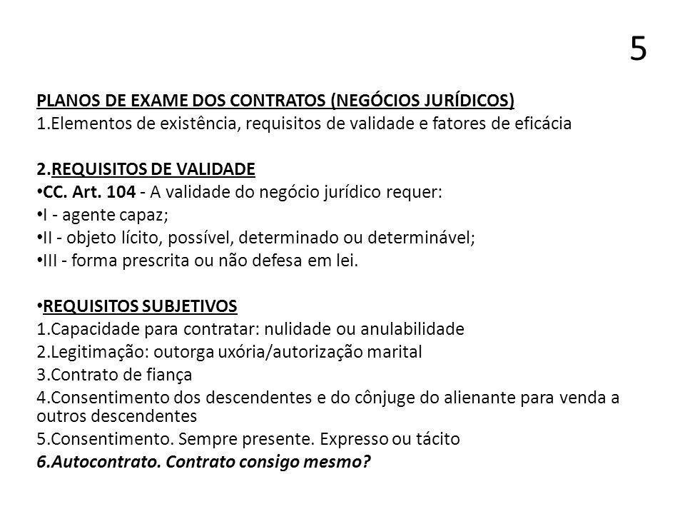 5 PLANOS DE EXAME DOS CONTRATOS (NEGÓCIOS JURÍDICOS) 1.Elementos de existência, requisitos de validade e fatores de eficácia 2.REQUISITOS DE VALIDADE
