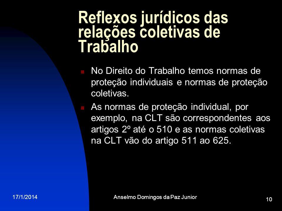 17/1/2014Anselmo Domingos da Paz Junior 10 Reflexos jurídicos das relações coletivas de Trabalho No Direito do Trabalho temos normas de proteção indiv