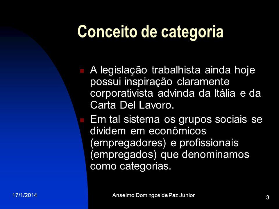 17/1/2014Anselmo Domingos da Paz Junior 3 Conceito de categoria A legislação trabalhista ainda hoje possui inspiração claramente corporativista advind