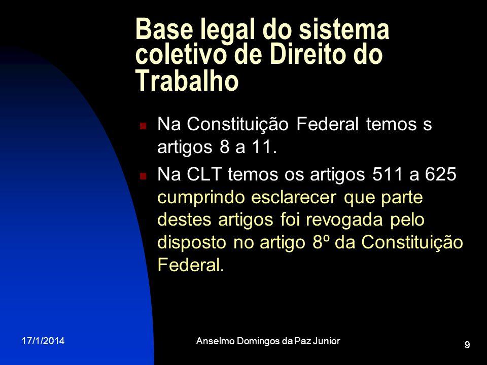 17/1/2014Anselmo Domingos da Paz Junior 9 Base legal do sistema coletivo de Direito do Trabalho Na Constituição Federal temos s artigos 8 a 11. Na CLT
