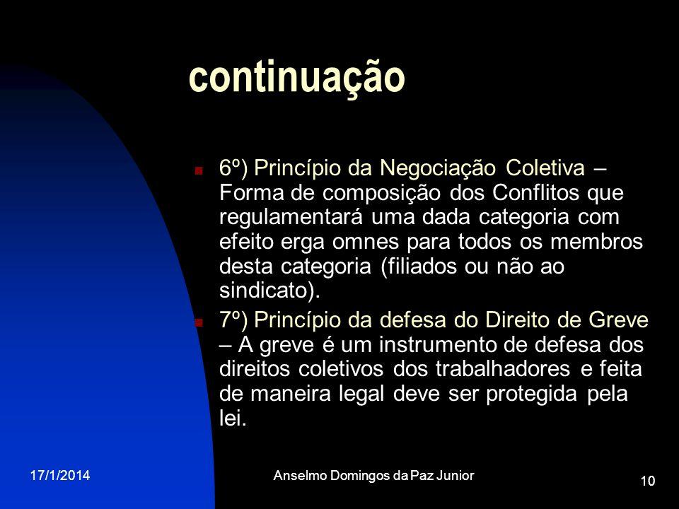 17/1/2014Anselmo Domingos da Paz Junior 10 continuação 6º) Princípio da Negociação Coletiva – Forma de composição dos Conflitos que regulamentará uma