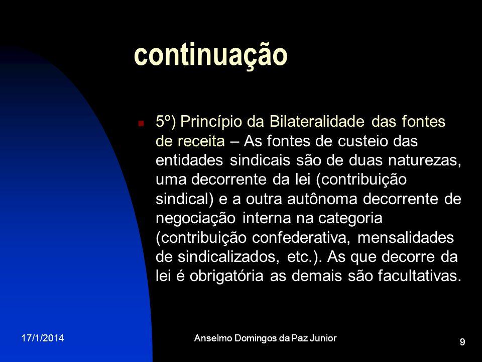 17/1/2014Anselmo Domingos da Paz Junior 9 continuação 5º) Princípio da Bilateralidade das fontes de receita – As fontes de custeio das entidades sindi