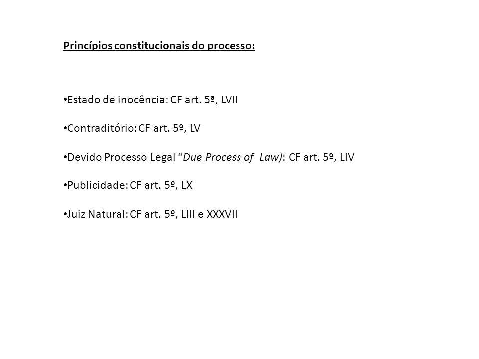 Princípios constitucionais do processo: Estado de inocência: CF art.